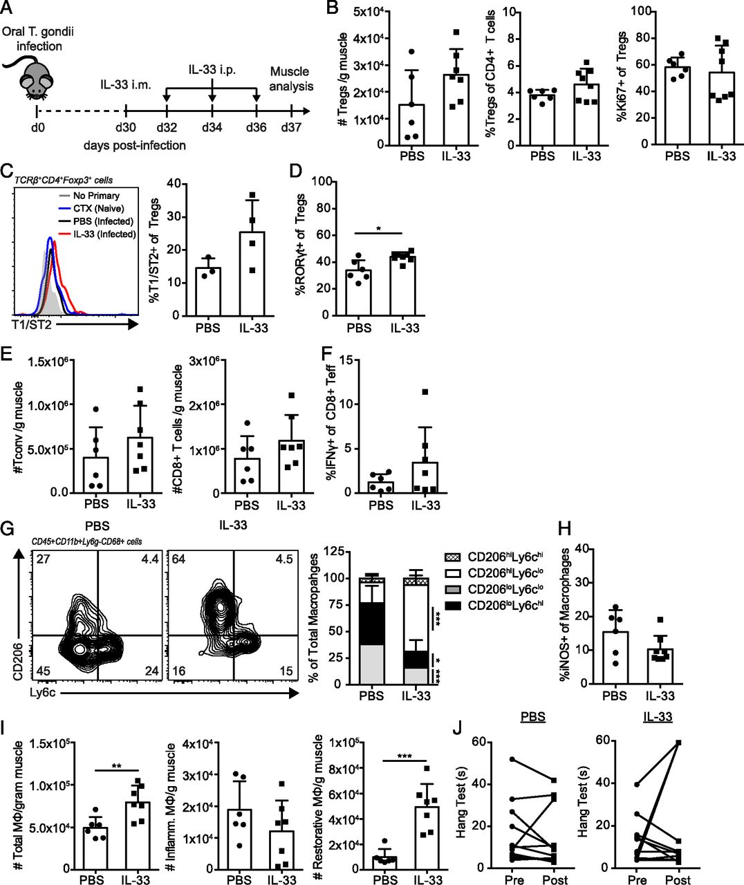 Therapeutic Administration Of Il 10 And Amphiregulin Alleviates Jacobs Ignition System Wiring Diagram Free Download Figure Open In New Tab Powerpoint